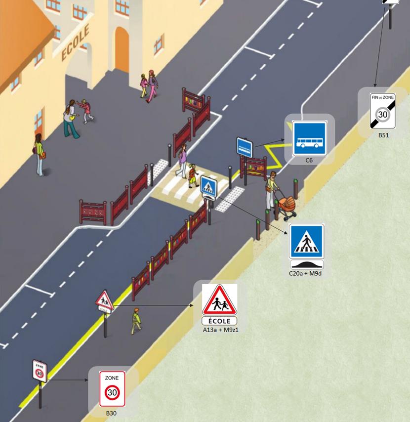 signalisation routière zone de rencontre